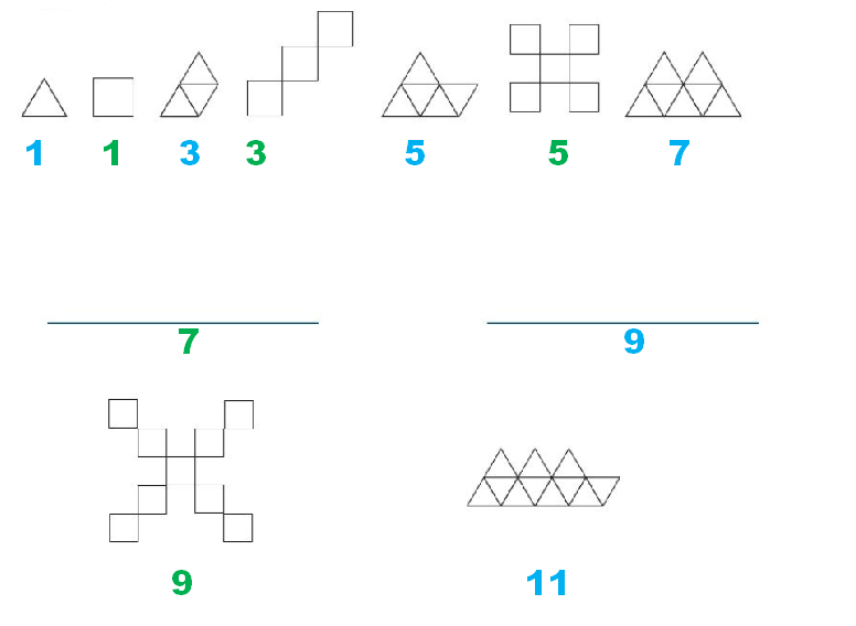 Sucesi n de figuras geom tricas desaf os matem ticos for Cuadros con formas geometricas