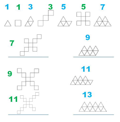 Sucesin de figuras geomtricas  Desafos matemticos