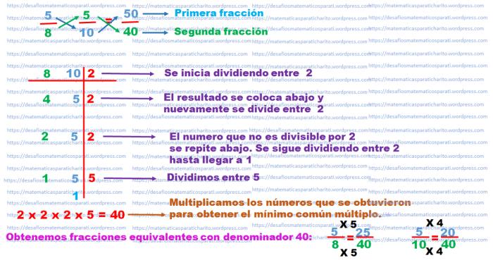 Ejercicios resueltos | matematicas para ti