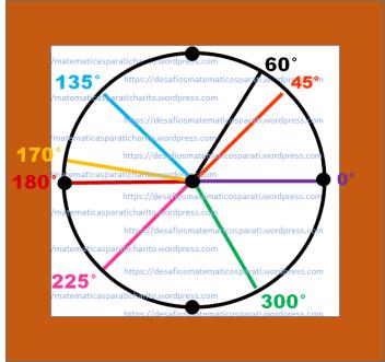 Angulos En El Transportador Matematicas Para Ti