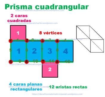 Prisma Triangular Matematicas Para Ti