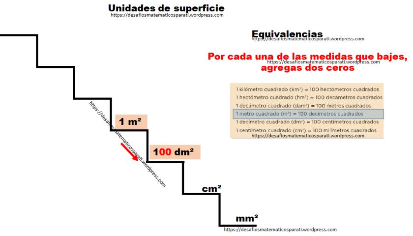 Cuántos Centímetros Cuadrados Tiene Un Metro Desafíos Matemáticos