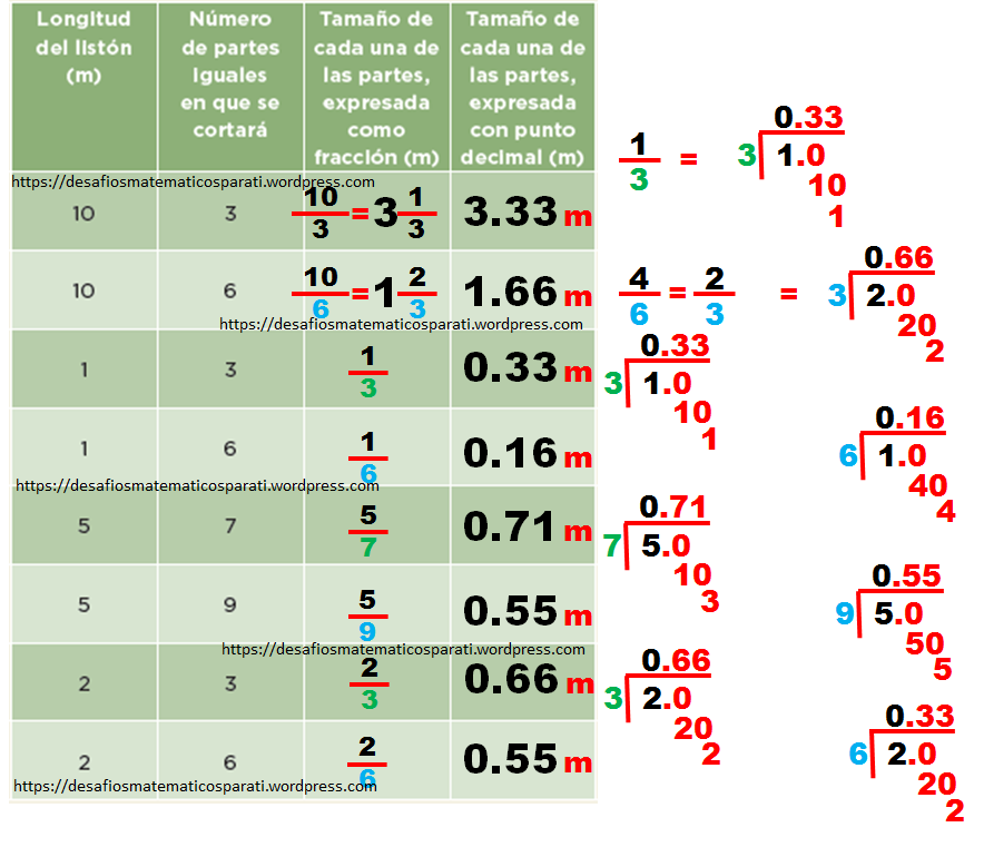 Desafío 57 Los listones II resuelto – Desafíos matemáticos