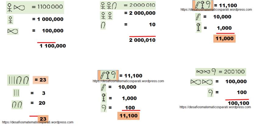 Sistema de numeración egipcio – Desafíos matemáticos