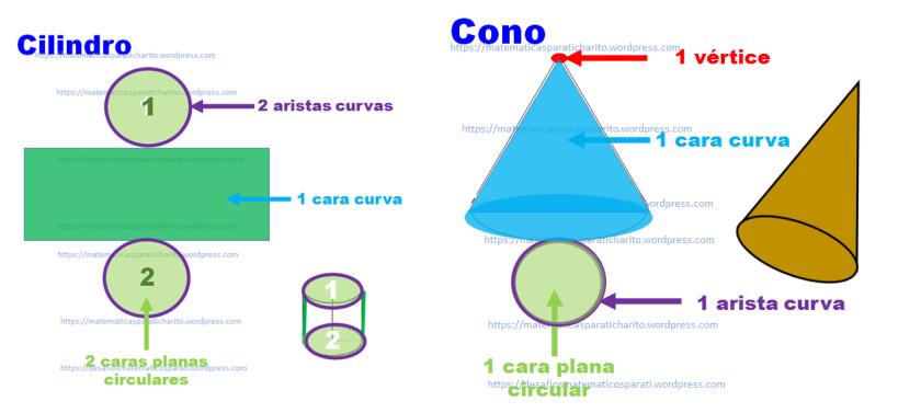 aristas rectas – Desafíos matemáticos
